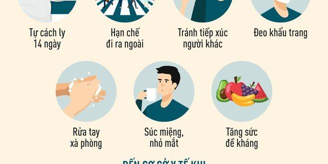 Dịch Virus Corona Vũ Hán và cách phòng tránh hiệu quả tại nhà hiện nay